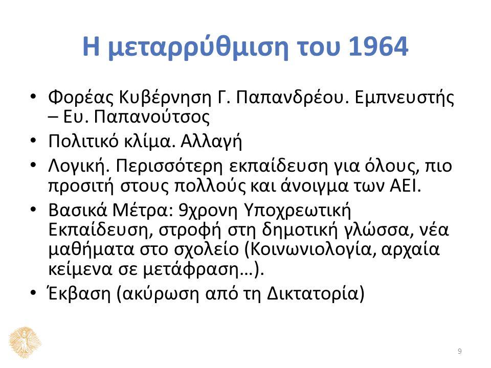 Η μεταρρύθμιση του 1964 Φορέας Κυβέρνηση Γ. Παπανδρέου.