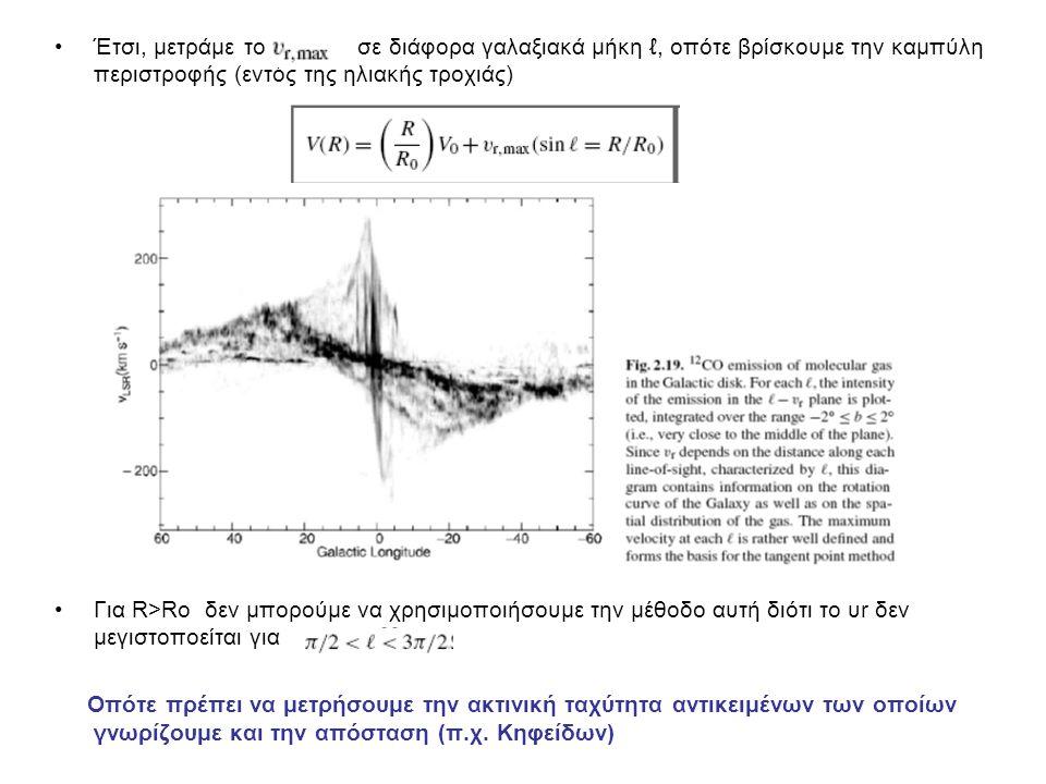 Έτσι, μετράμε το σε διάφορα γαλαξιακά μήκη ℓ, οπότε βρίσκουμε την καμπύλη περιστροφής (εντός της ηλιακής τροχιάς) Για R>Ro δεν μπορούμε να χρησιμοποιή