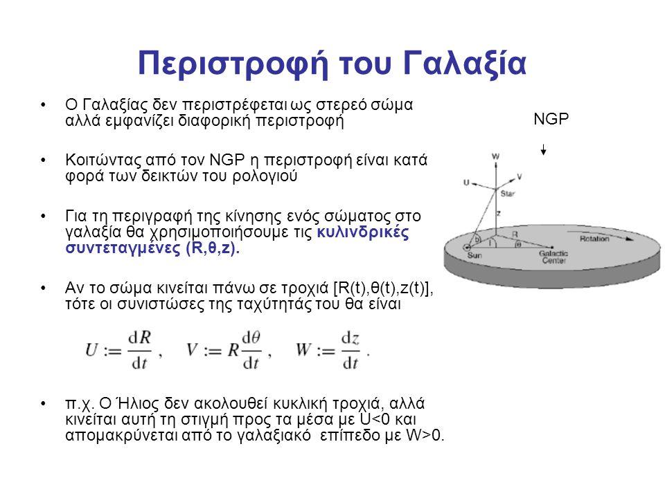 Περιστροφή του Γαλαξία Ο Γαλαξίας δεν περιστρέφεται ως στερεό σώμα αλλά εμφανίζει διαφορική περιστροφή Κοιτώντας από τον NGP η περιστροφή είναι κατά τη φορά των δεικτών του ρολογιού Για τη περιγραφή της κίνησης ενός σώματος στο γαλαξία θα χρησιμοποιήσουμε τις κυλινδρικές συντεταγμένες (R,θ,z).