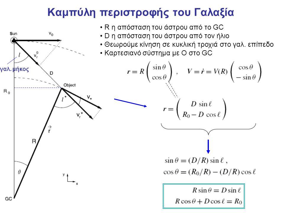 Καμπύλη περιστροφής του Γαλαξία R η απόσταση του άστρου από το GC D η απόσταση του άστρου από τον ήλιο Θεωρούμε κίνηση σε κυκλική τροχιά στο γαλ. επίπ