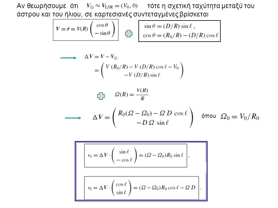 π/2 -ℓ* R o sinℓ=Rsinℓ* R o cosℓ=D+Rcosℓ* Γεωμετρική απόδειξη