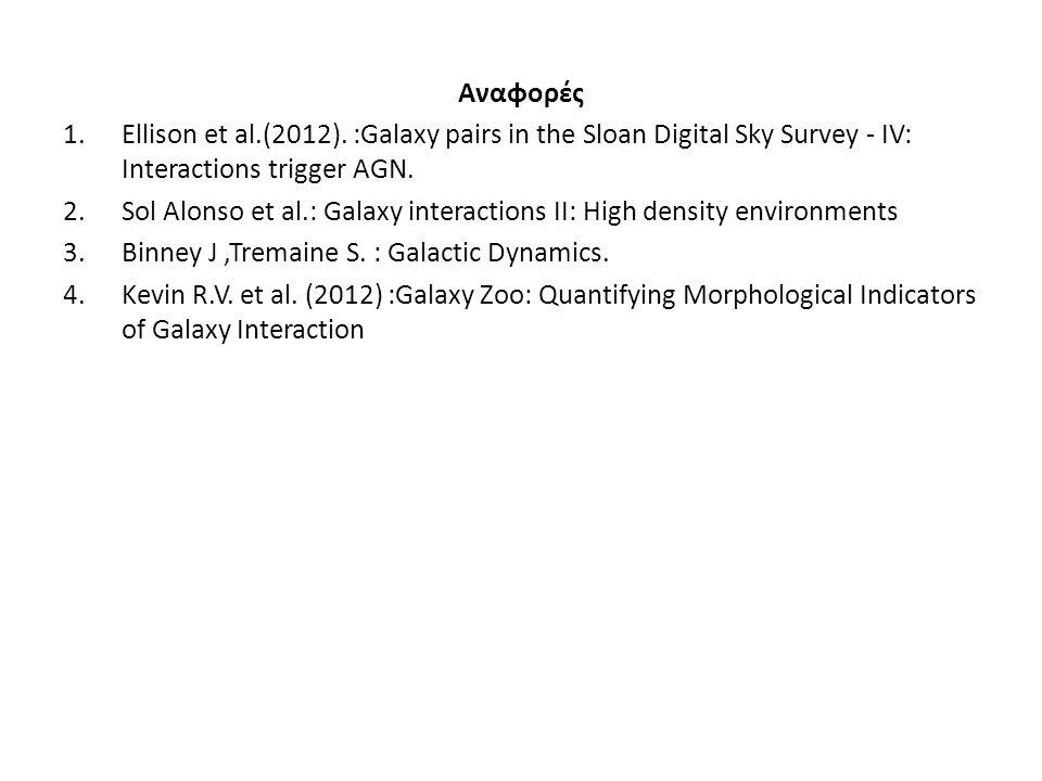 Αναφορές 1.Ellison et al.(2012).