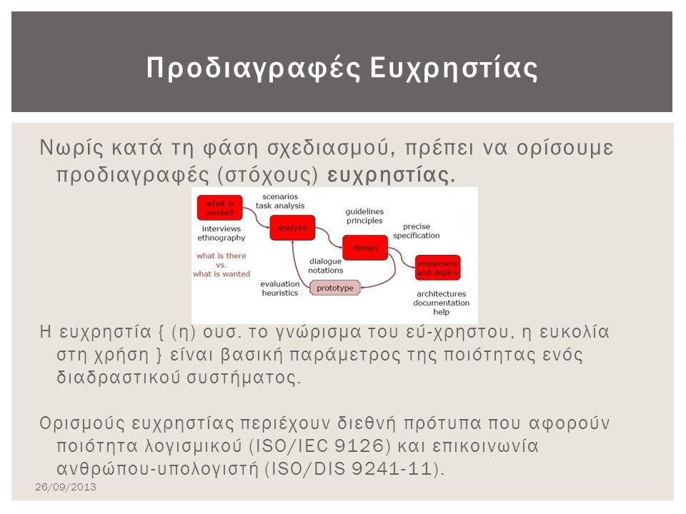 Νωρίς κατά τη φάση σχεδιασμού, πρέπει να ορίσουμε προδιαγραφές (στόχους) ευχρηστίας.