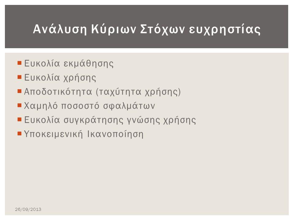  Ευκολία εκμάθησης  Ευκολία χρήσης  Αποδοτικότητα (ταχύτητα χρήσης)  Χαμηλό ποσοστό σφαλμάτων  Ευκολία συγκράτησης γνώσης χρήσης  Υποκειμενική Ικανοποίηση Ανάλυση Κύριων Στόχων ευχρηστίας 26/09/2013