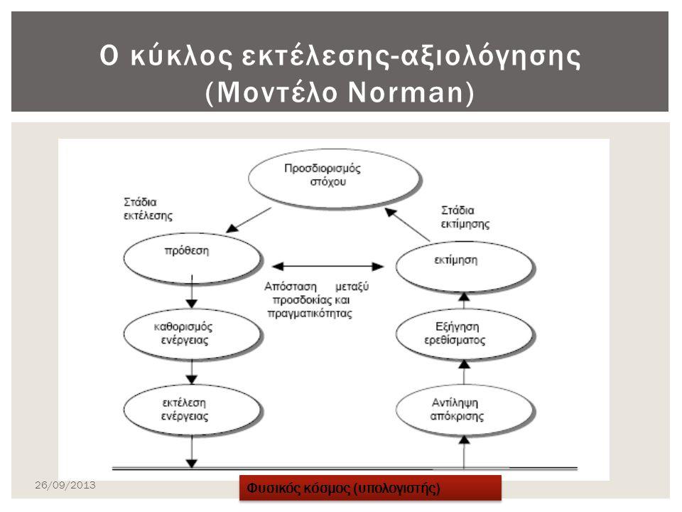Ο κύκλος εκτέλεσης-αξιολόγησης (Μοντέλο Norman) Φυσικός κόσμος (υπολογιστής) 26/09/2013