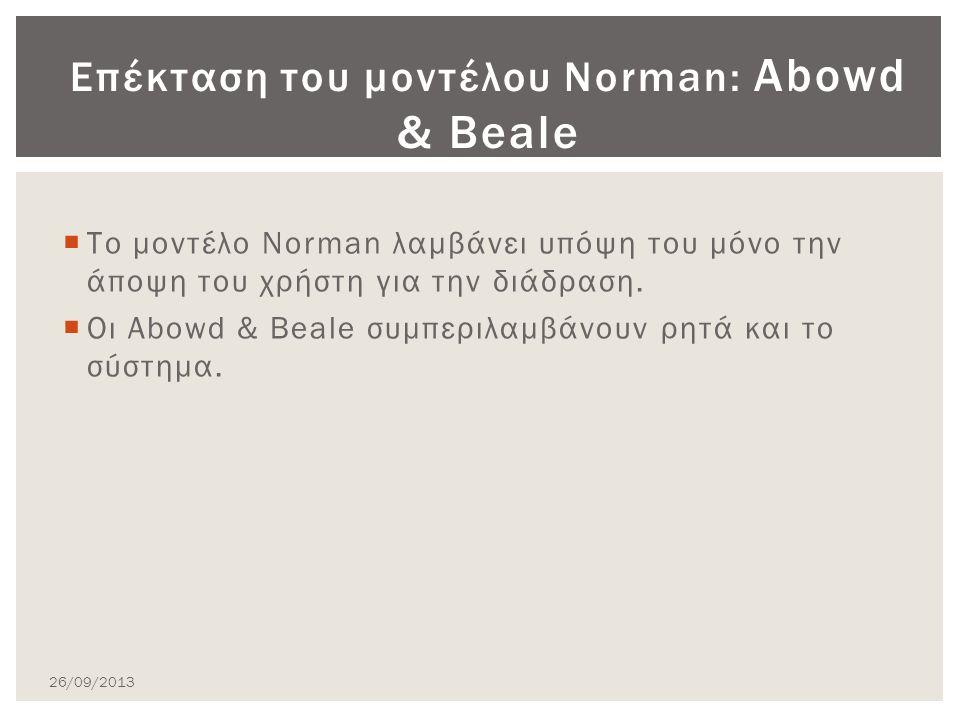  Το μοντέλο Norman λαμβάνει υπόψη του μόνο την άποψη του χρήστη για την διάδραση.