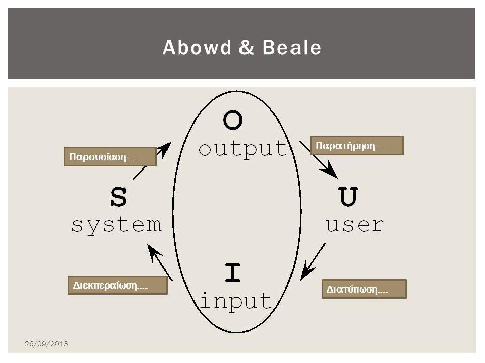 Abowd & Beale Διατύπωση…. Διεκπεραίωση…. Παρουσίαση…. Παρατήρηση…. 26/09/2013
