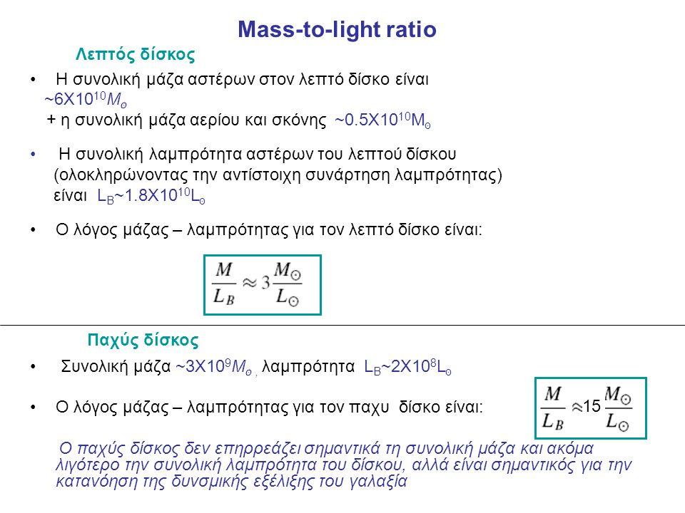 Mass-to-light ratio Η συνολική μάζα αστέρων στον λεπτό δίσκο είναι ~6Χ10 10 M סּ + η συνολική μάζα αερίου και σκόνης ~0.5Χ10 10 M סּ Η συνολική λαμπρότητα αστέρων του λεπτού δίσκου (ολοκληρώνοντας την αντίστοιχη συνάρτηση λαμπρότητας) είναι L B ~1.8Χ10 10 L סּ Ο λόγος μάζας – λαμπρότητας για τον λεπτό δίσκο είναι: Συνολική μάζα ~3Χ10 9 M סּ, λαμπρότητα L B ~2Χ10 8 L סּ Ο λόγος μάζας – λαμπρότητας για τον παχυ δίσκο είναι: Ο παχύς δίσκος δεν επηρρεάζει σημαντικά τη συνολική μάζα και ακόμα λιγότερο την συνολική λαμπρότητα του δίσκου, αλλά είναι σημαντικός για την κατανόηση της δυνσμικής εξέλιξης του γαλαξία Λεπτός δίσκος Παχύς δίσκος 15