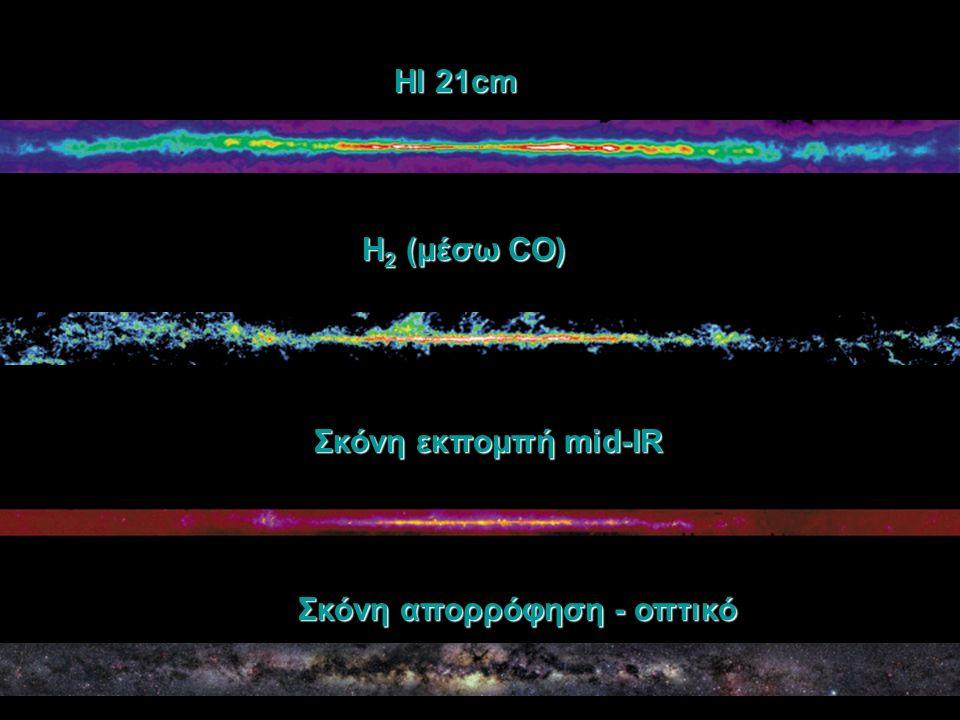 HI 21cm Σκόνη εκπομπή mid-IR H 2 (μέσω CO) Σκόνη απορρόφηση - οπτικό