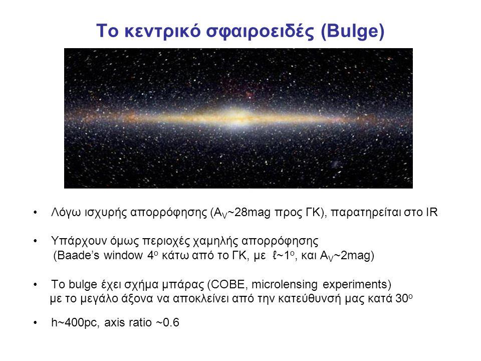 Το κεντρικό σφαιροειδές (Bulge) Λόγω ισχυρής απορρόφησης (A V ~28mag προς ΓΚ), παρατηρείται στο IR Υπάρχουν όμως περιοχές χαμηλής απορρόφησης (Baade's window 4 ο κάτω από το ΓΚ, με ℓ~1 ο, και A V ~2mag) Το bulge έχει σχήμα μπάρας (COBE, microlensing experiments) με το μεγάλο άξονα να αποκλείνει από την κατεύθυνσή μας κατά 30 ο h~400pc, axis ratio ~0.6
