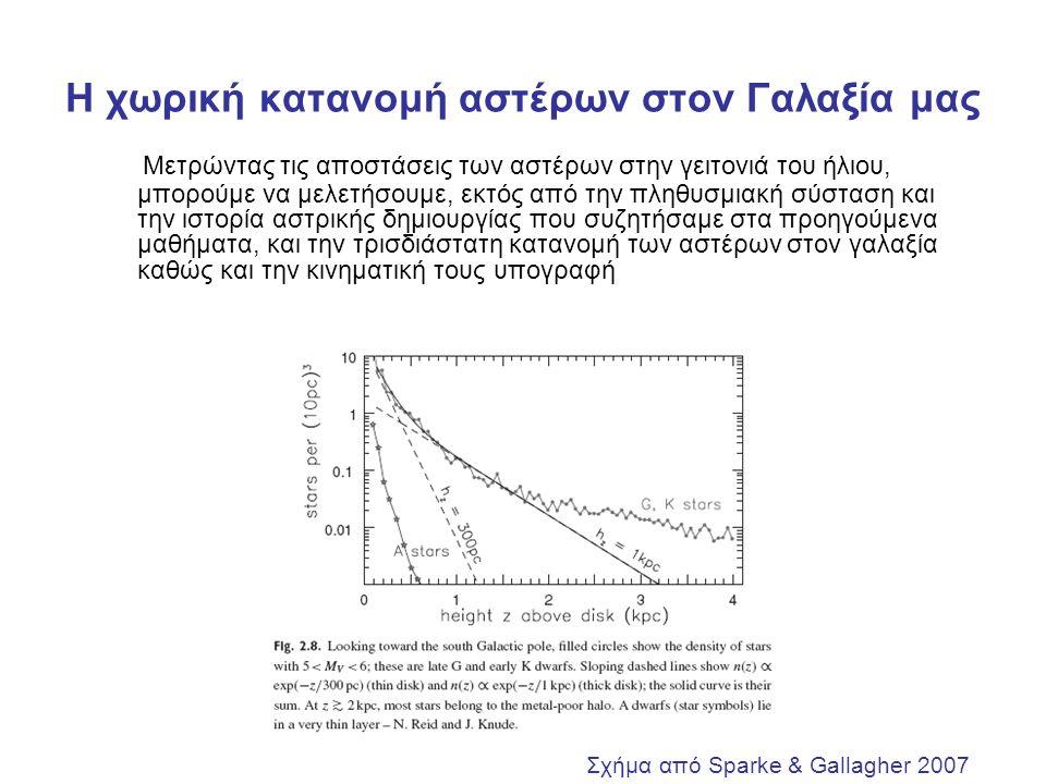 H χωρική κατανομή αστέρων στον Γαλαξία μας Μετρώντας τις αποστάσεις των αστέρων στην γειτονιά του ήλιου, μπορούμε να μελετήσουμε, εκτός από την πληθυσμιακή σύσταση και την ιστορία αστρικής δημιουργίας που συζητήσαμε στα προηγούμενα μαθήματα, και την τρισδιάστατη κατανομή των αστέρων στον γαλαξία καθώς και την κινηματική τους υπογραφή Σχήμα από Sparke & Gallagher 2007