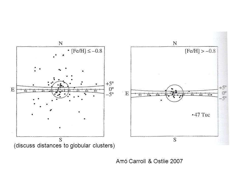 Από Carroll & Ostlie 2007 (discuss distances to globular clusters)