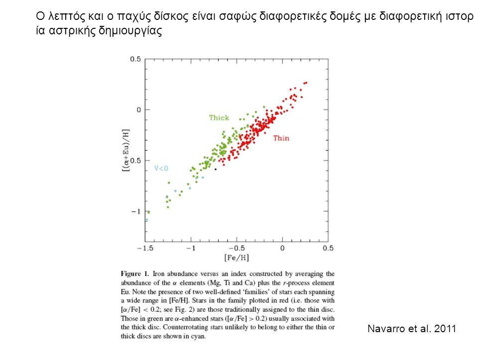 Navarro et al. 2011 Ο λεπτός και ο παχύς δίσκος είναι σαφώς διαφορετικές δομές με διαφορετική ιστορ ία αστρικής δημιουργίας