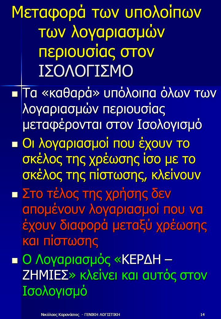 Νικόλαος Καρανάσιος - ΓΕΝΙΚΗ ΛΟΓΙΣΤΙΚΗ14 Μεταφορά των υπολοίπων των λογαριασμών περιουσίας στον ΙΣΟΛΟΓΙΣΜΟ Τα «καθαρά» υπόλοιπα όλων των λογαριασμών περιουσίας μεταφέρονται στον Ισολογισμό Τα «καθαρά» υπόλοιπα όλων των λογαριασμών περιουσίας μεταφέρονται στον Ισολογισμό Οι λογαριασμοί που έχουν το σκέλος της χρέωσης ίσο με το σκέλος της πίστωσης, κλείνουν Οι λογαριασμοί που έχουν το σκέλος της χρέωσης ίσο με το σκέλος της πίστωσης, κλείνουν Στο τέλος της χρήσης δεν απομένουν λογαριασμοί που να έχουν διαφορά μεταξύ χρέωσης και πίστωσης Στο τέλος της χρήσης δεν απομένουν λογαριασμοί που να έχουν διαφορά μεταξύ χρέωσης και πίστωσης Ο Λογαριασμός «ΚΕΡΔΗ – ΖΗΜΙΕΣ» κλείνει και αυτός στον Ισολογισμό Ο Λογαριασμός «ΚΕΡΔΗ – ΖΗΜΙΕΣ» κλείνει και αυτός στον Ισολογισμό