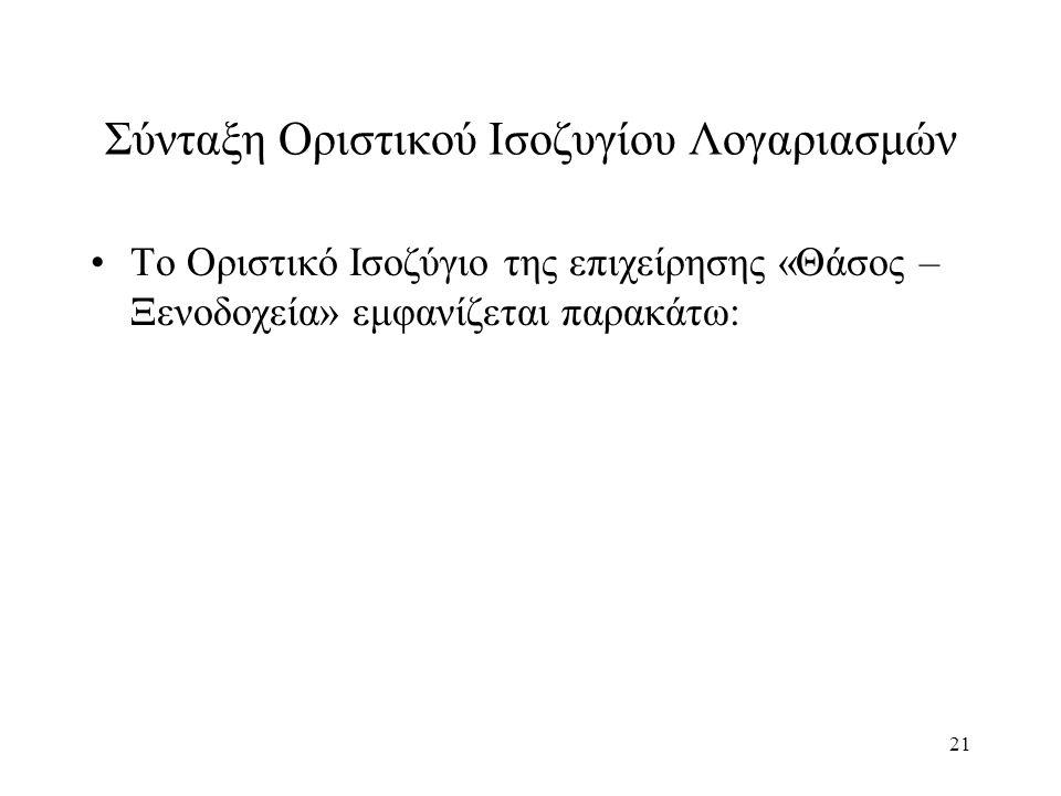 21 Σύνταξη Οριστικού Ισοζυγίου Λογαριασμών Το Οριστικό Ισοζύγιο της επιχείρησης «Θάσος – Ξενοδοχεία» εμφανίζεται παρακάτω: