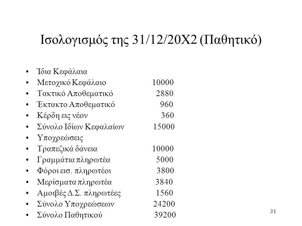 31 Ισολογισμός της 31/12/20Χ2 (Παθητικό) Ίδια Κεφάλαια Μετοχικό Κεφάλαιο 10000 Τακτικό Αποθεματικό 2880 Έκτακτο Αποθεματικό 960 Κέρδη εις νέον 360 Σύν