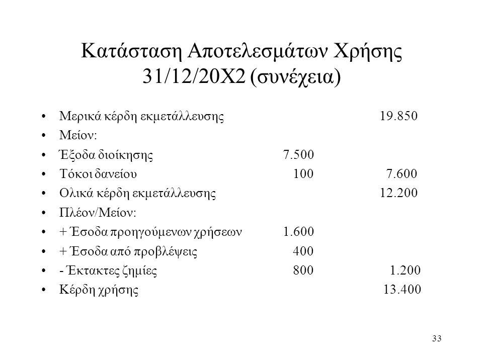 33 Κατάσταση Αποτελεσμάτων Χρήσης 31/12/20Χ2 (συνέχεια) Μερικά κέρδη εκμετάλλευσης19.850 Μείον: Έξοδα διοίκησης7.500 Τόκοι δανείου 100 7.600 Ολικά κέρ