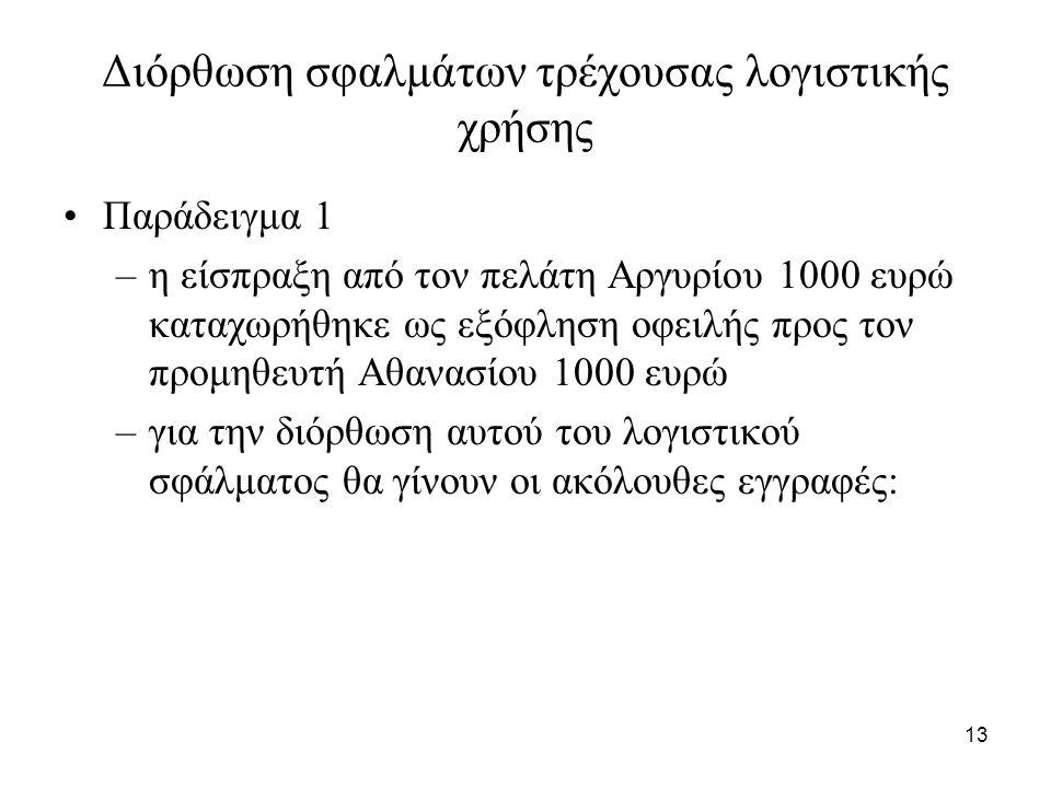 13 Διόρθωση σφαλμάτων τρέχουσας λογιστικής χρήσης Παράδειγμα 1 –η είσπραξη από τον πελάτη Αργυρίου 1000 ευρώ καταχωρήθηκε ως εξόφληση οφειλής προς τον προμηθευτή Αθανασίου 1000 ευρώ –για την διόρθωση αυτού του λογιστικού σφάλματος θα γίνουν οι ακόλουθες εγγραφές: