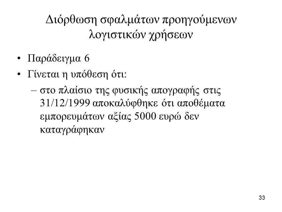 33 Διόρθωση σφαλμάτων προηγούμενων λογιστικών χρήσεων Παράδειγμα 6 Γίνεται η υπόθεση ότι: –στο πλαίσιο της φυσικής απογραφής στις 31/12/1999 αποκαλύφθηκε ότι αποθέματα εμπορευμάτων αξίας 5000 ευρώ δεν καταγράφηκαν