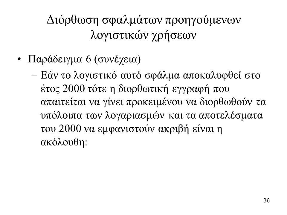 36 Διόρθωση σφαλμάτων προηγούμενων λογιστικών χρήσεων Παράδειγμα 6 (συνέχεια) –Εάν το λογιστικό αυτό σφάλμα αποκαλυφθεί στο έτος 2000 τότε η διορθωτική εγγραφή που απαιτείται να γίνει προκειμένου να διορθωθούν τα υπόλοιπα των λογαριασμών και τα αποτελέσματα του 2000 να εμφανιστούν ακριβή είναι η ακόλουθη: