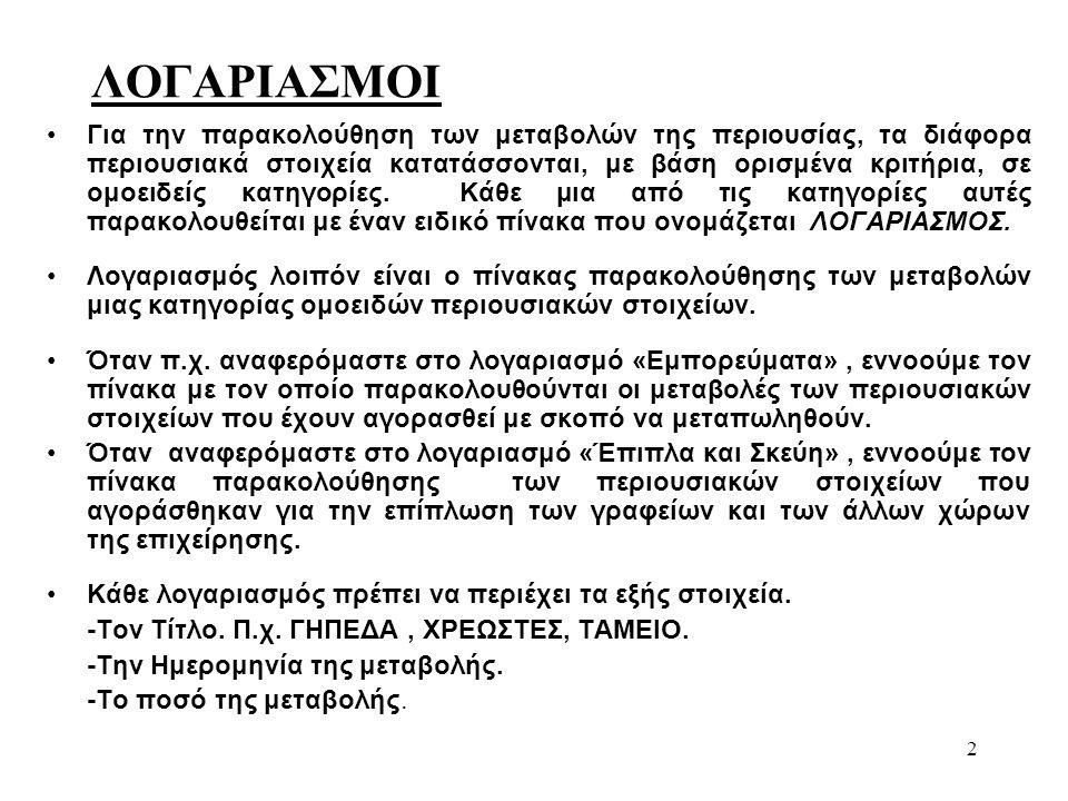43 ΑΣΚΗΣΗ ΕΚΜΕΤΑΛΛΕΥΣΗΣ 2 Το Προσωρινό Ισοζύγιο της 31/12/1998 της Εμπορικής Εταιρίας «ΜΕΤΡΟ» δίνεται.