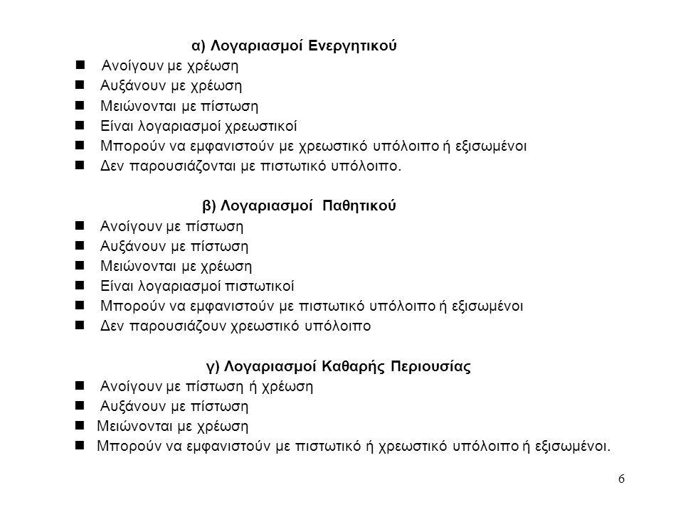 7 ΑΣΚΗΣΗ 1.Στα βιβλία της επιχείρησης ΚΑΠΠΑ υπάρχουν οι παρακάτω λογαριασμοί την 31/12/ 200Χ.