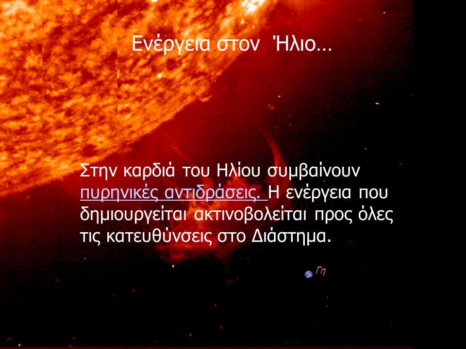 Γη Στην καρδιά του Ηλίου συμβαίνουν πυρηνικές αντιδράσεις. Η ενέργεια που δημιουργείται ακτινοβολείται προς όλες τις κατευθύνσεις στο Διάστημα. πυρηνι