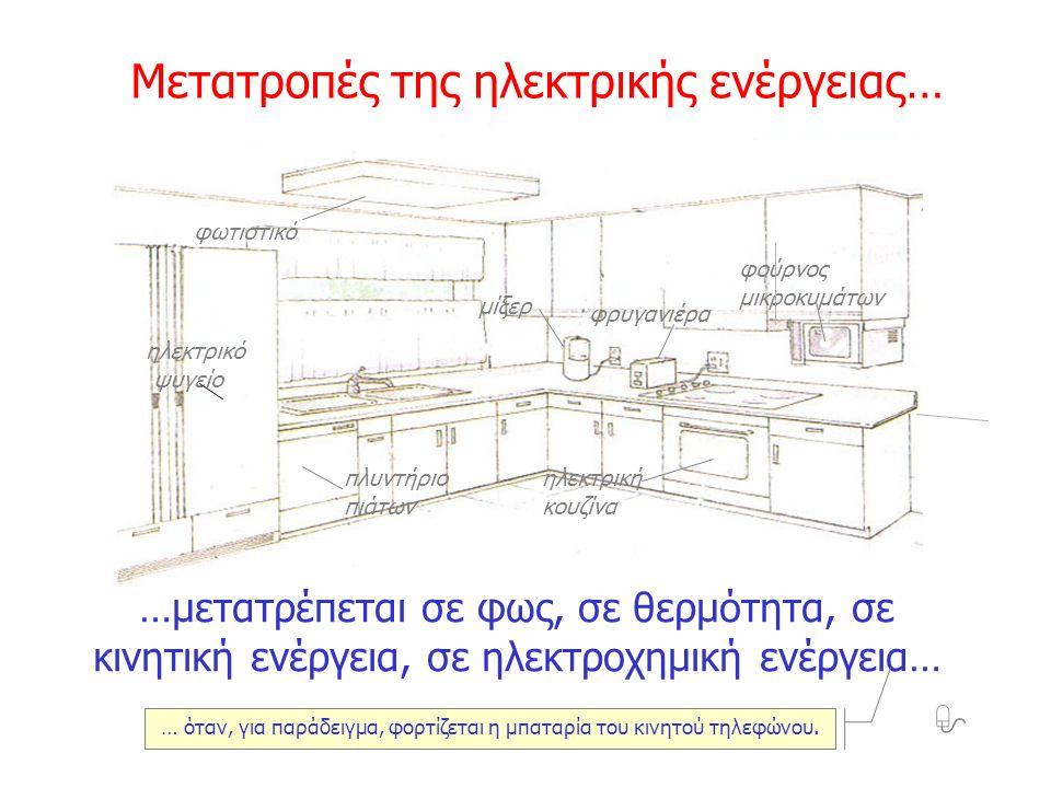 μίξερ φρυγανιέρα ηλεκτρική κουζίνα πλυντήριο πιάτων ηλεκτρικό ψυγείο φούρνος μικροκυμάτων φωτιστικό …μετατρέπεται σε φως, σε θερμότητα, σε κινητική εν
