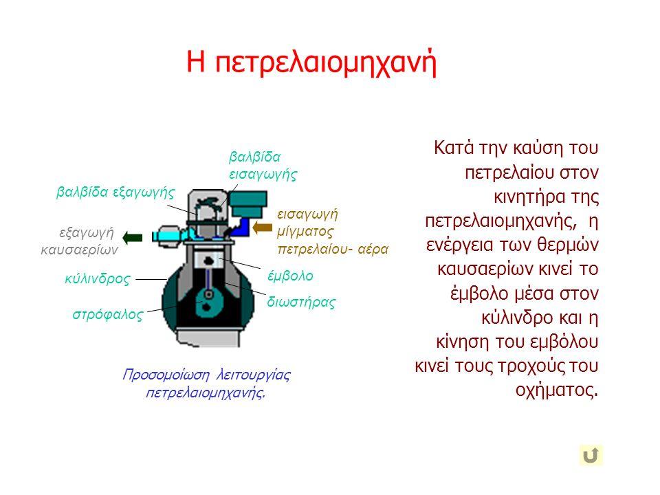 Κατά την καύση του πετρελαίου στον κινητήρα της πετρελαιομηχανής, η ενέργεια των θερμών καυσαερίων κινεί το έμβολο μέσα στον κύλινδρο και η κίνηση του