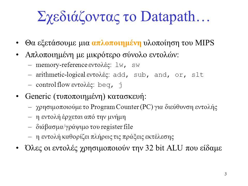 4 Σχεδιάζοντας το Datapath… Όλες οι εντολές εκτελούνται σε κύκλους ρολογιού (clock cycles).