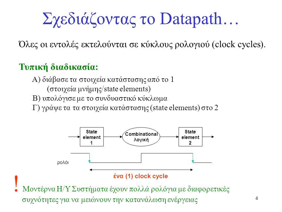 15 Σχεδιάζοντας το Datapath… Οι load και store εντολές χρειάζονται: –διεύθυνση μνήμης = άθροισμα του base register (read από το Register File κατά την διάρκεια του decode) με το 16-bit signed-extended offset της εντολής –αποθήκευση τιμής στο Data Memory, ή –φόρτωση τιμής από το Data Memory και αποθήκευση στο Register File Instruction Write Data Read Addr 1 Read Addr 2 Write Addr Register File Read Data 1 Read Data 2 ALU overflow zero ALU controlRegWrite Data Memory Address Write Data Read Data Sign Extend MemWrite MemRead 1632