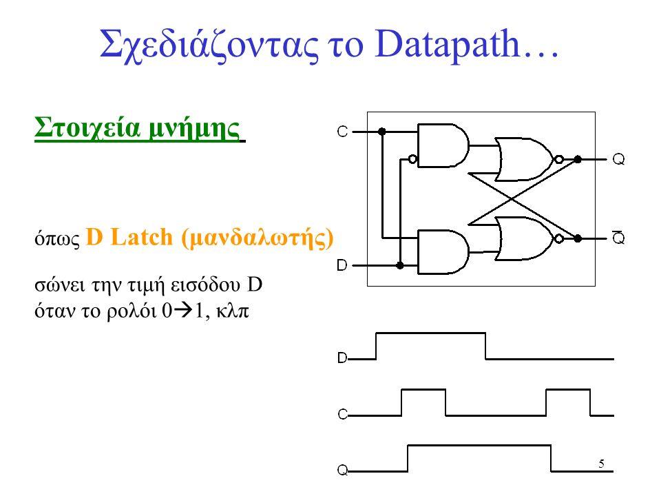 16 Σχεδιάζοντας το Datapath… Η εντολή Branch απαιτεί –σύγκριση των operands από το Register File (κατά την διάρκεια του decode) για ισότητα (zero ALU output) –υπολογισμός της τελικής branch διεύθυνσης (branch target address) αθροίζοντας το νέο PC με το 16-bit signed-extended offset πεδίο της εντολής Instruction Write Data Read Addr 1 Read Addr 2 Write Addr Register File Read Data 1 Read Data 2 ALU zero ALU control Sign Extend 1632 Shift left 2 Add 4 PC Branch target address (to branch control logic) x4: γιατί το κάθε word είναι 4 bytes