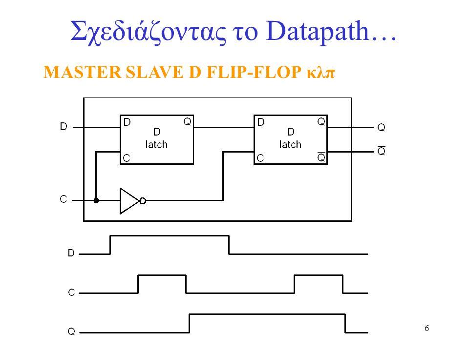 7 Σχεδιάζοντας το Datapath… Register με write control –Ανανεώνει σε clock edge 0  1 όταν το write control input είναι set (high) D Clk Q Write D Q Clk