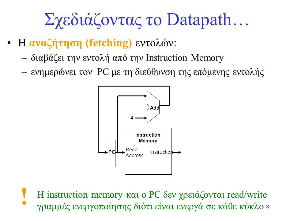 9 Σχεδιάζοντας το Datapath… Αποδικωδικοποιήση (decode) των εντολών: - στέλνει το opcode και function πεδία στο control unit - οι (διευθύνσεις των) registers της εντολής, είναι κωδικοποιημένοι μέσα στην εντολή Instruction Write Data Read Addr 1 Read Addr 2 Write Addr Register File Read Data 1 Read Data 2 Control Unit