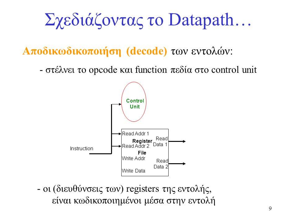 100 if (MEM/WB.RegWrite and (MEM/WB.RegisterRd != 0) and (MEM/WB.RegisterRd = ID/EX.RegisterRs)) ForwardA = 01 if (MEM/WB.RegWrite and (MEM/WB.RegisterRd != 0) and (MEM/WB.RegisterRd = ID/EX.RegisterRt)) ForwardB = 01 Παρόμοια διαδικασία για MEM Hazard: Pipelining: Forwarding