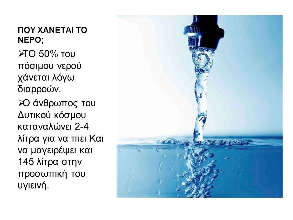 ΠΟΥ ΧΑΝΕΤΑΙ ΤΟ ΝΕΡΟ;  ΤΟ 50% του πόσιμου νερού χάνεται λόγω διαρροών.