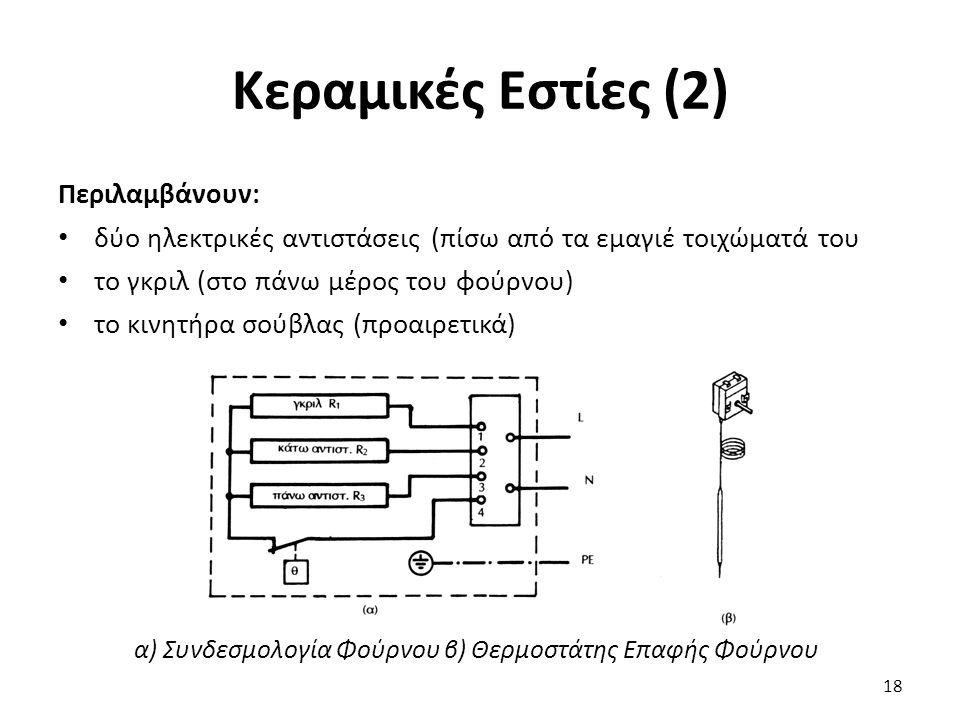 Κεραμικές Εστίες (2) 18 Περιλαμβάνουν: δύο ηλεκτρικές αντιστάσεις (πίσω από τα εμαγιέ τοιχώματά του το γκριλ (στο πάνω μέρος του φούρνου) το κινητήρα σούβλας (προαιρετικά) α) Συνδεσμολογία Φούρνου β) Θερμοστάτης Επαφής Φούρνου