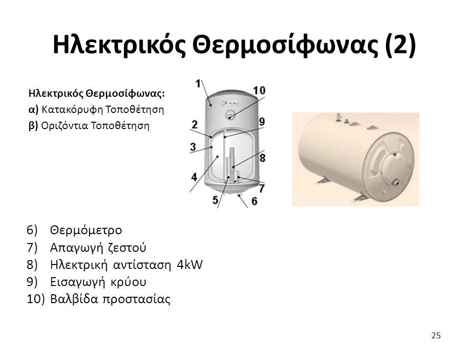 Ηλεκτρικός Θερμοσίφωνας (2) Ηλεκτρικός Θερμοσίφωνας: α) Κατακόρυφη Τοποθέτηση β) Οριζόντια Τοποθέτηση 25 6)Θερμόμετρο 7)Απαγωγή ζεστού 8)Ηλεκτρική αντίσταση 4kW 9)Εισαγωγή κρύου 10)Βαλβίδα προστασίας