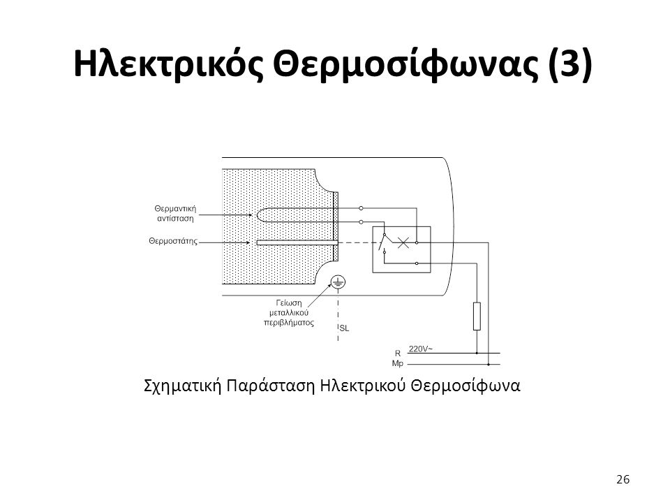 Ηλεκτρικός Θερμοσίφωνας (3) 26 Σχηματική Παράσταση Ηλεκτρικού Θερμοσίφωνα