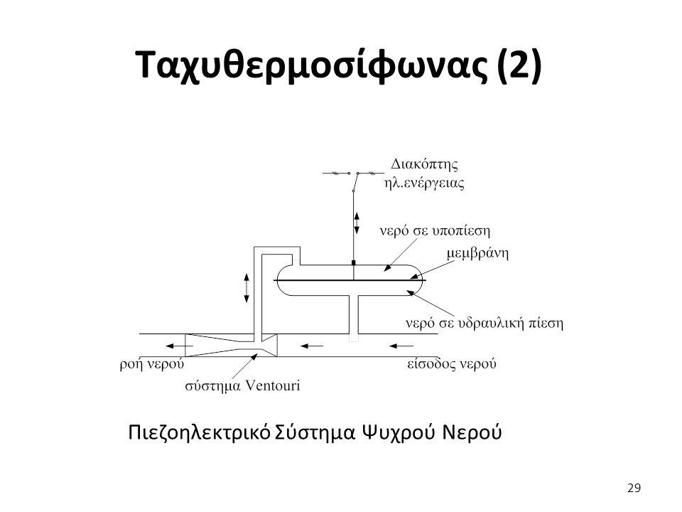 Ταχυθερμοσίφωνας (2) 29 Πιεζοηλεκτρικό Σύστημα Ψυχρού Νερού