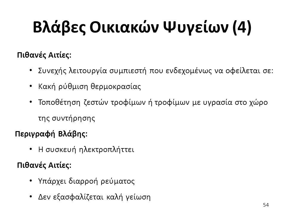 Βλάβες Οικιακών Ψυγείων (4) 54 Πιθανές Αιτίες: Συνεχής λειτουργία συμπιεστή που ενδεχομένως να οφείλεται σε: Κακή ρύθμιση θερμοκρασίας Τοποθέτηση ζεστών τροφίμων ή τροφίμων με υγρασία στο χώρο της συντήρησης Περιγραφή Βλάβης: Η συσκευή ηλεκτροπλήττει Πιθανές Αιτίες: Υπάρχει διαρροή ρεύματος Δεν εξασφαλίζεται καλή γείωση