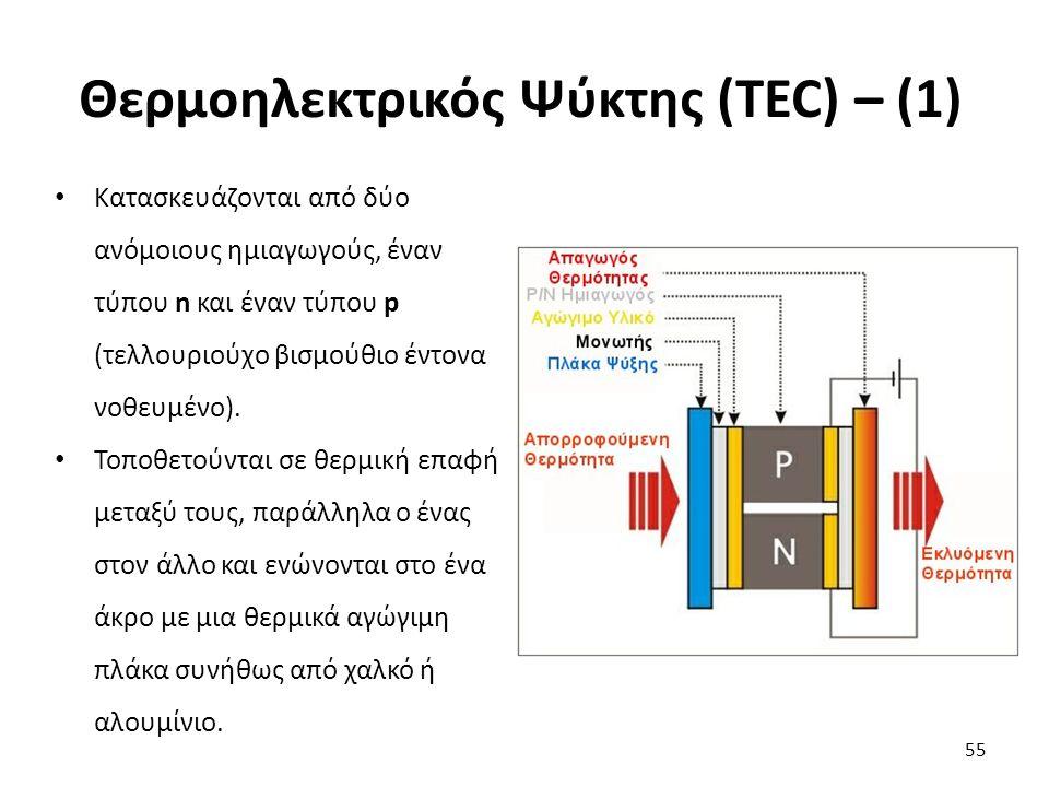 Θερμοηλεκτρικός Ψύκτης (TEC) – (1) 55 Κατασκευάζονται από δύο ανόμοιους ημιαγωγούς, έναν τύπου n και έναν τύπου p (τελλουριούχο βισμούθιο έντονα νοθευμένο).