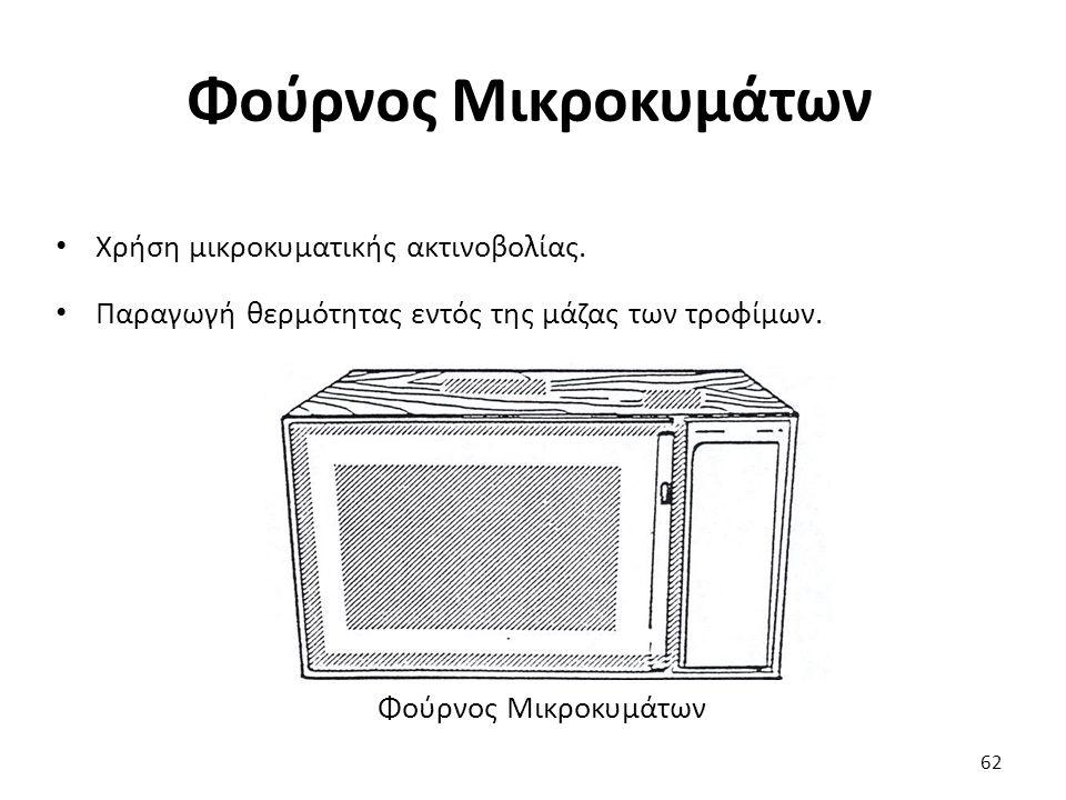 Φούρνος Μικροκυμάτων 62 Χρήση μικροκυματικής ακτινοβολίας.