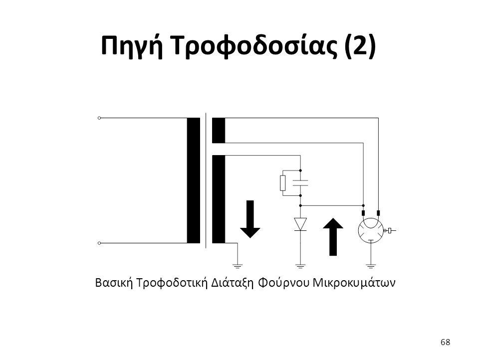 Πηγή Τροφοδοσίας (2) 68 Βασική Τροφοδοτική Διάταξη Φούρνου Μικροκυμάτων