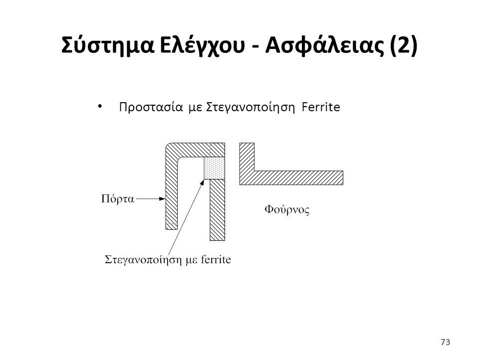 Σύστημα Ελέγχου - Ασφάλειας (2) 73 Προστασία με Στεγανοποίηση Ferrite