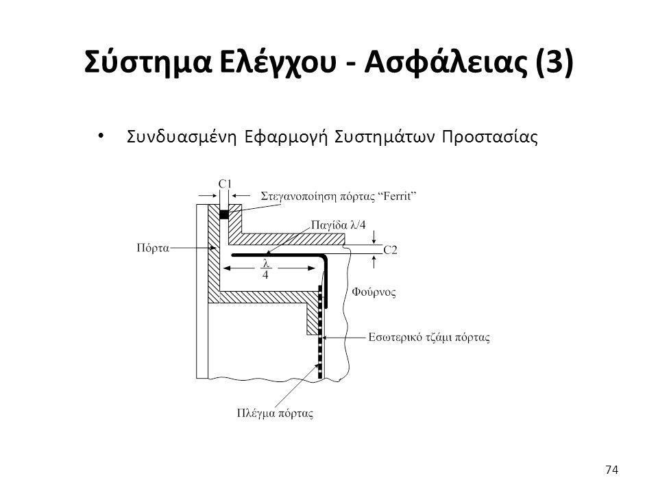 Σύστημα Ελέγχου - Ασφάλειας (3) 74 Συνδυασμένη Εφαρμογή Συστημάτων Προστασίας