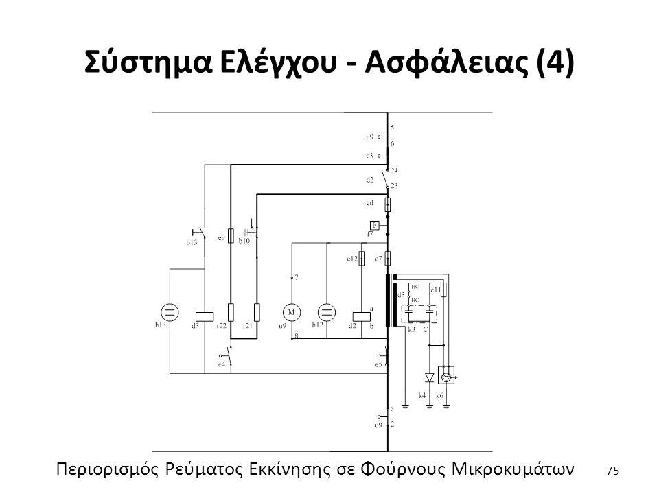 Σύστημα Ελέγχου - Ασφάλειας (4) 75 Περιορισμός Ρεύματος Εκκίνησης σε Φούρνους Μικροκυμάτων