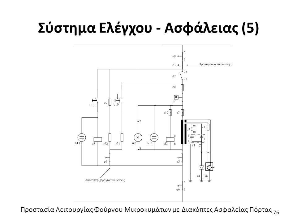 Σύστημα Ελέγχου - Ασφάλειας (5) 76 Προστασία Λειτουργίας Φούρνου Μικροκυμάτων με Διακόπτες Ασφαλείας Πόρτας