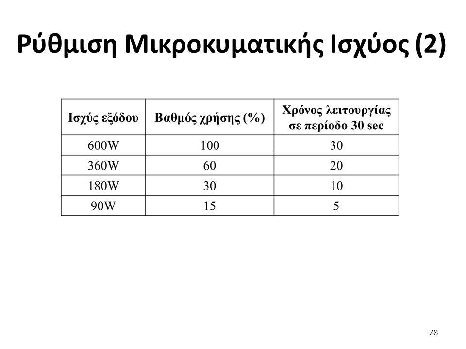 Ρύθμιση Μικροκυματικής Ισχύος (2) 78