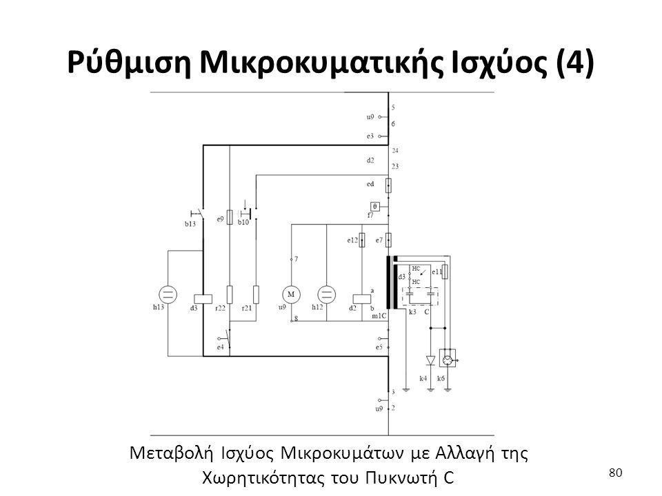Ρύθμιση Μικροκυματικής Ισχύος (4) 80 Μεταβολή Ισχύος Μικροκυμάτων με Αλλαγή της Χωρητικότητας του Πυκνωτή C